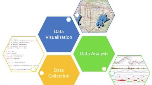 R語言與資料科學